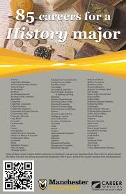 jobs for a history major jobs for an art history major college advice pinterest art