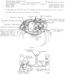 john deere 3020 wiring diagram pdf on jd 790 in agnitum me