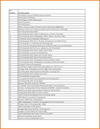 6 list of convenience stores itinerary template sample