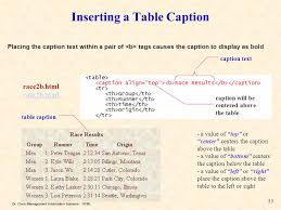 Html Table Title Chapter 4 Creating Tables In A Web Site Using An External Style