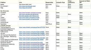 social media marketing plan template marvelous capture excel