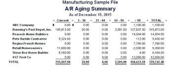 aging report template aging invoice 2 data input section ap invoice aging report as of