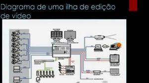 Amado COMO MONTAR UMA TV COMUNITARIA DIGITAL - YouTube #RB45
