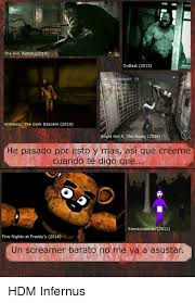 Amnesia Meme - 25 best memes about amnesia the dark descent amnesia the