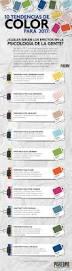 10 tendencias en color para 2017 pantone pinterest pantone