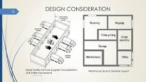 warehouse layout factors warehouse