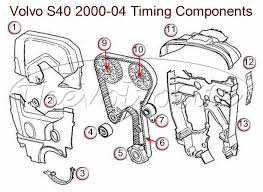 volvo s80 engine timing components 1999 2013 at swedish auto parts