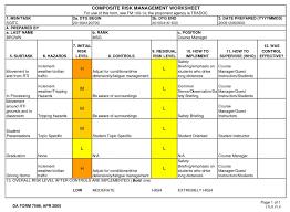 dd form 2977 deliberate risk assessment worksheet replaced da form