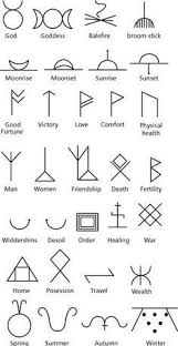 native american symbols and meanings ideography native