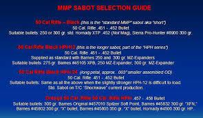 Barnes Xpb Sabot Bullet Selector Guide