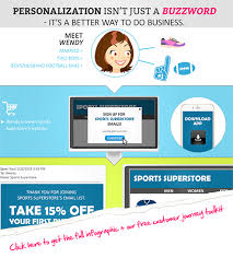 website personalization website personalization why how and what s next episerver