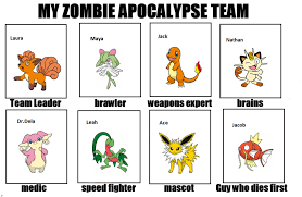 My Zombie Apocalypse Team Meme Creator - apocalyptic clipart rush team pencil and in color apocalyptic