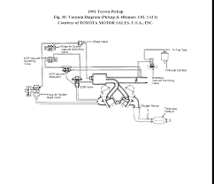 I Need A Diagram Of I Need A Diagram Of Where The Vacuum Hoses And Fuel Hoses Go In A