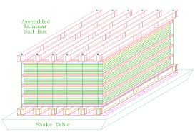 6 Ft Table Dimensions by Assembled Laminar Soil Box In Dimensions Of 10 Ft By 10 Ft