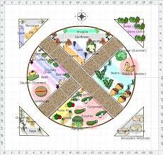 layout kitchen garden kitchen garden plan garden planning design layout kitchen garden