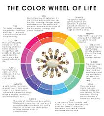 Pink Color Wheel by The Color Wheel Of Life Danielavillegas Com