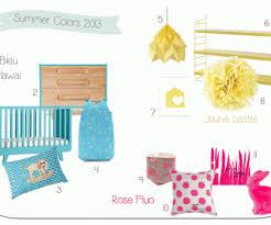 température idéale chambre bébé meuble cuisine equipee belgique tag handsome meuble cuisine équipée
