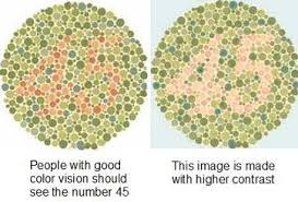 Blue Yellow Color Blind Test Free Color Deficiency What Causes Color Blind Consequences And Treatment