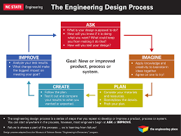architectural styles in software engineering pdf u2013 day dreaming