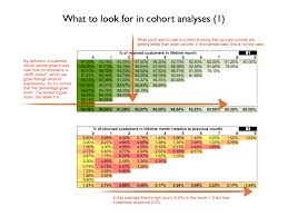 monthly sales report template excel use this spreadsheet for churn mrr and cohort analysis guest christophjanz cohortanalysisnotes 002