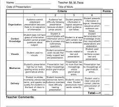 126 Best Teaching Resumes Images On Pinterest Teacher by 126 Best Art Rubric Grading Images On Pinterest Art Rubric