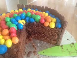 birthday cake u2013 smartcookiesam