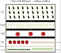Planning A Garden Layout Free Free Vegetable Garden Plans Vegetable Garden Planner Vegetable