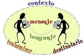 La Conversación y la discusión