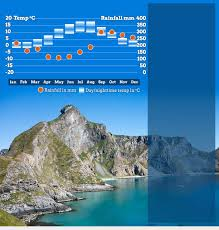 best month to see northern lights best time to visit norway norway weather helping dreamers do