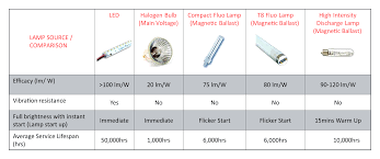 types of landscape lighting types of solar powered led landscape lighting setups in wiring