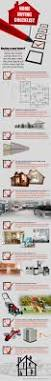 Doing Your Own Home Inspection Checklist by 204 Best Images About Mortgage Tips And Advice On Pinterest Home