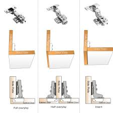 lohome concealed hinge 2 pieces stainless steel face frame