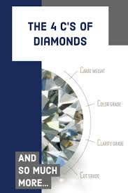 diamond clarity chart and color 59 best jewelry images on pinterest rings moissanite and
