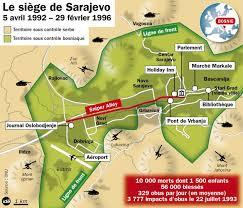 siege de sarajevo 5 avril 1992 début du siège de sarajevo aujourd hui l