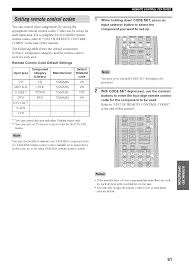 Correct Table Setting by Setting Remote Control Codes Yamaha Htr 5835 User Manual Page