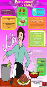 french cooking with julia child visual ly