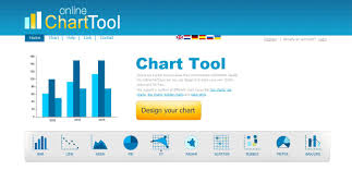Spreadsheet Graphs And Charts Review 5 Tools For Creating Amazing Online Charts U2014 Sitepoint