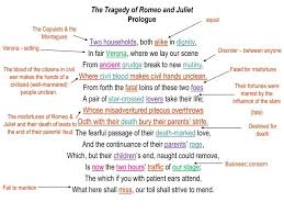 Ppt The Tragedy Of Romeo And Juliet Prologue Powerpoint Romeo And Juliet Powerpoint Template
