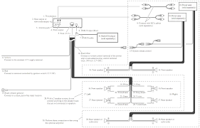 pioneer avh p3100dvd wiring diagram floralfrocks