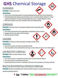what should be stored in a flammable storage cabinet ghs chemical storage did you read the sds