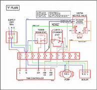 hd wallpapers y plan wiring diagram with wireless room stat