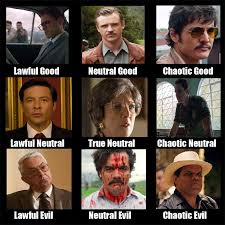 Alignment Chart Meme - narcos alignment chart imgur