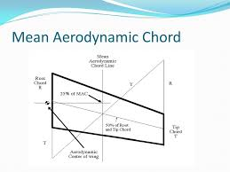 aerodynamic chord guidelines presentation aircraft aim judging the aircraft needs