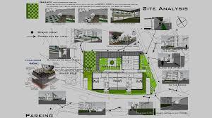 ARCHITECTURAL DESIGN STUDIO - Sustainable apartment design