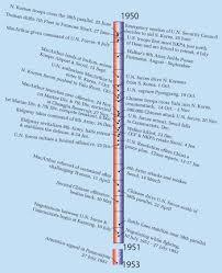 United States Timeline Map by Timeline Of The Korean War 1950 1953