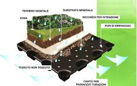 come realizzare un giardino pensile come fare su di una terrazza un giardino pensile fai da te