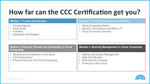 checklist for competent cloud security management u003e