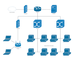 logical layout of network network diagram exles and templates lucidchart