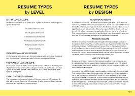 resume white space inforati philippines resume writing service