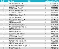us area code 221 10012 and 10013 are nyc s most prized zip codes 6sqft